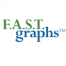 F.A.S.T. Graphs, Inc.